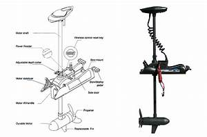 Wiring Diagram For A Minn Kota Trolling Motor