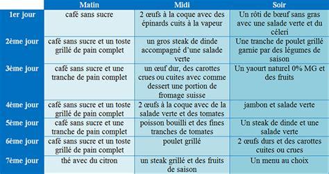 regime cuisine et libido régime rapide et efficace menu cuisinez pour maigrir