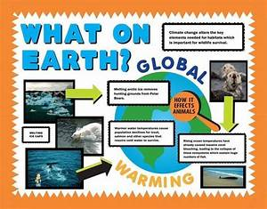 Make a Science Fair Project | Poster Ideas - Global ...