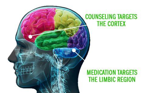 anti craving medications