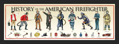 History of the American Firefighter Fine Art Poster