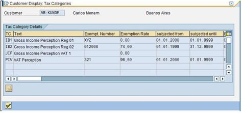 sap tax category table different taxes ar localization latin america scn wiki