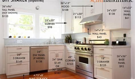 price of kitchen cabinets inspirational cost of kitchen cabinets klp8708850670 kitchen set ideas