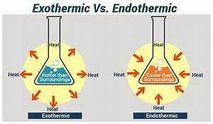 Exo And Endothermic Reactions Ks3