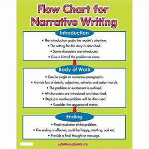 254 Best Images About Narrative Writing On Pinterest