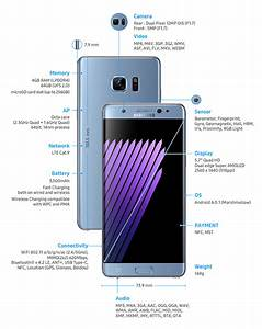 Samsung Galaxy Note 7 A Big Smartphone With The Ultimate