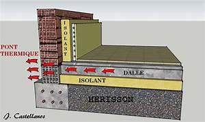 Isolation Dalle Beton Sur Terre Plein : hypocauste xxi hypocauste ~ Premium-room.com Idées de Décoration