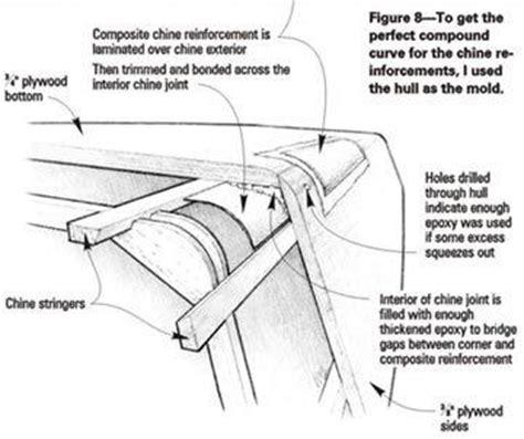 World Cat Boat Cradle by West System Boat Building Plans Sailboat Cradle