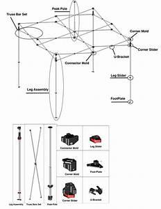 Coleman Octagon Tent Spare Parts
