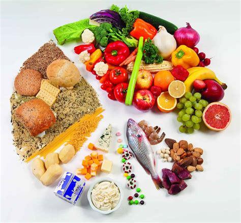 gezonde voeding wtnschpbe