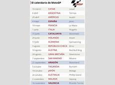 Calendario de MotoGP del Mundial 2018
