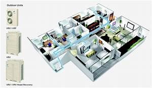 Residential Heating And Cooling Solutions