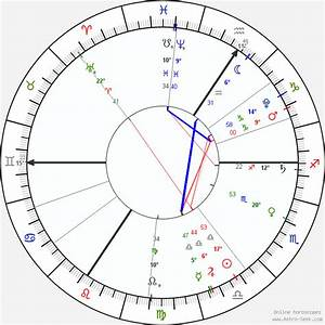 Astro Chart Software Solar Fire V9 Natal Chart Astrolabe Astrology Free Birth