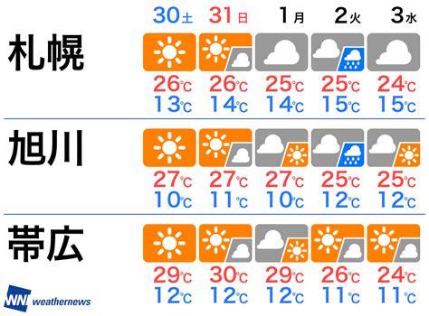 帯広 市 天気 予報