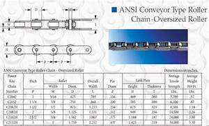 64 Roller Chain Sizing  Roller Chain Size