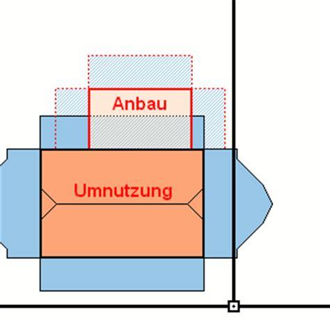 abstandsflächen bayern berechnen abstandsfl 228 chenrecht brandenburg ausf 252 hrliche darstellung der regelungen bis 2016