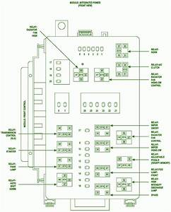 2004 Dodge Magnum General Fuse Box Diagram