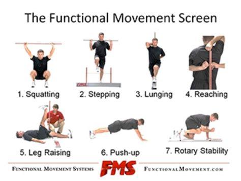 Funtional Movement Screen  Fms — Movestrong Kettlebells