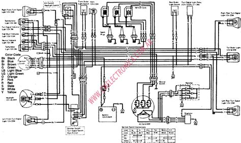 kawasaki ksf 250 wiring diagram auto electrical wiring diagram