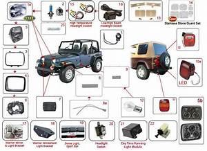 2 5 Jeep 95 Wrangler Engine Diagram 3582 Archivolepe Es
