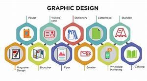 Graphics, Designing