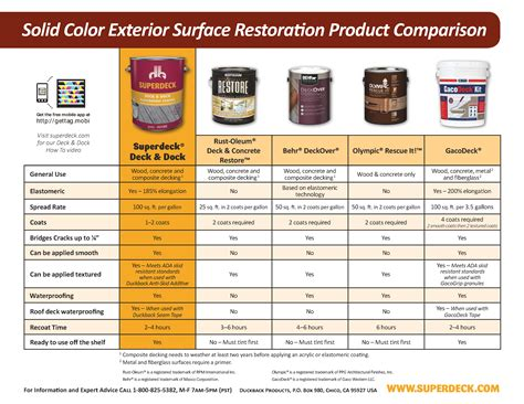 Behr Deck Paint Color Chart