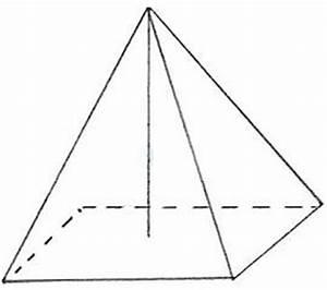 Pyramide Oberfläche Berechnen : geometrische k rper ~ Themetempest.com Abrechnung
