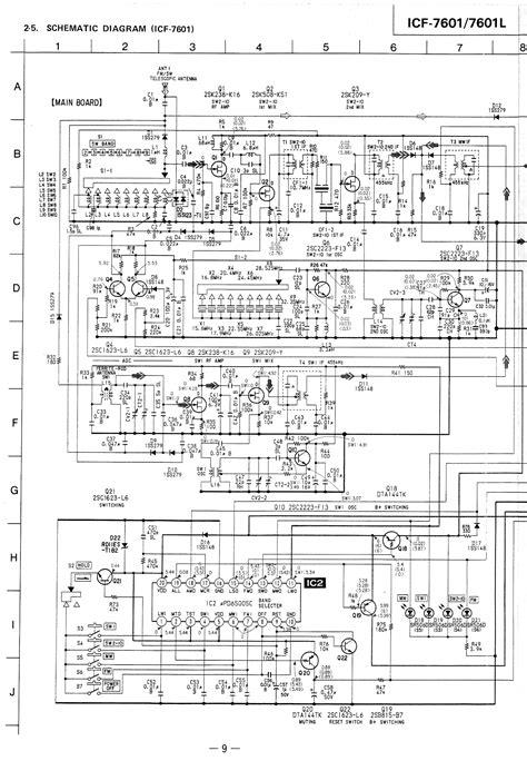 Schematic Diagram Architecture Pdf