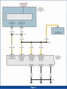 2008 Dodge Avenger Transmission Wiring Diagram