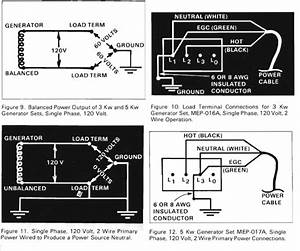 How To Wire A Mep002a Or Mep003a Diesel Generator  U22c6 Green