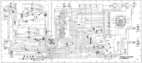 Jeep Comanche Engine Diagram by 1986 Jeep Comanche Fuse Box Wiring Diagram