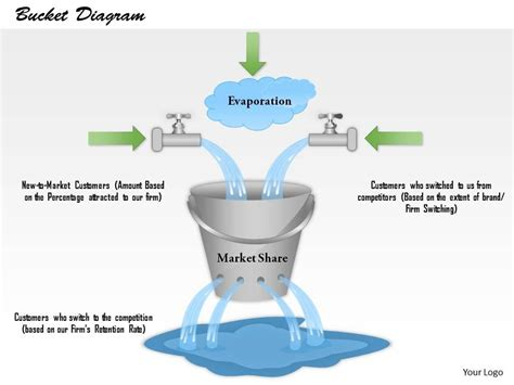 how to stop a leaky faucet in the kitchen 0514 leaky diagram powerpoint presentation