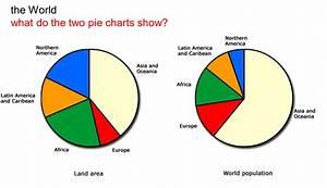 Median Don Steward Mathematics Teaching  Interpreting Pie