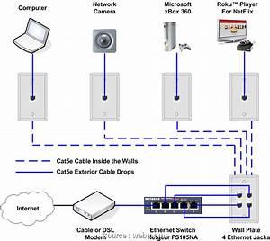 Cat5 Wiring Diagram B