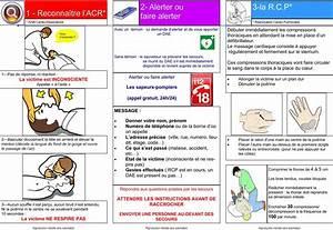 consignes premiers secours arret cardio respiratoire acr With photo de plan de maison 15 premiers secours