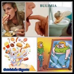 Anorexia Bulimia Nervosa