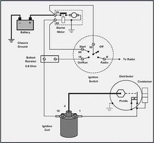 simple ignition wiring diagram vivresavillecom With coil wiring
