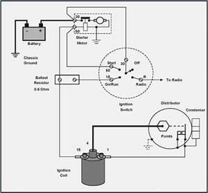 Simple ignition wiring diagram vivresavillecom for Simple ignition switch wiring