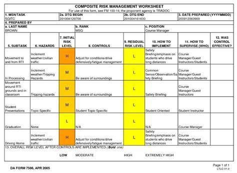 composite risk management worksheet worksheets for all