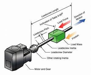 Drehmoment Gleichstrommotor Berechnen : spindel mit motor industriewerkzeuge ausr stung ~ Themetempest.com Abrechnung