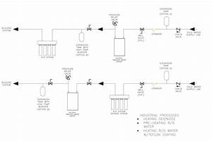 Pre  Post Heating R  O System Plumbing Diagram
