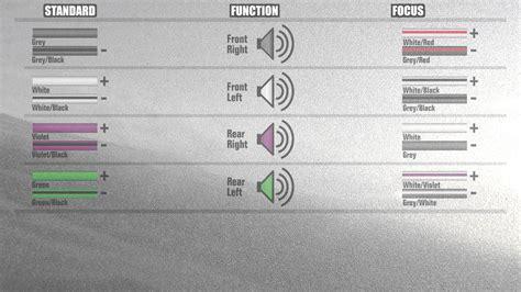 Ford Focus Radio Wiring Diagram Electrical Website