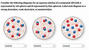 Solved  Consider The Following Diagrams For An Aqueous Sol