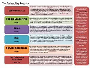 onboarding plan template kak2taktk With executive onboarding template