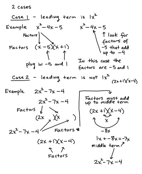 Factoring Quadratic Trinomials  Learning Algebra Can Be Easy