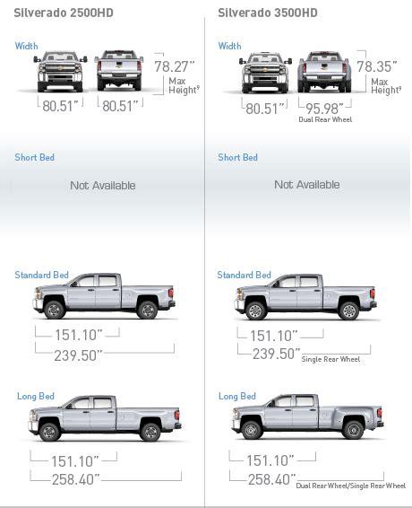 chevrolet trucks commercial vehicles gm fleet