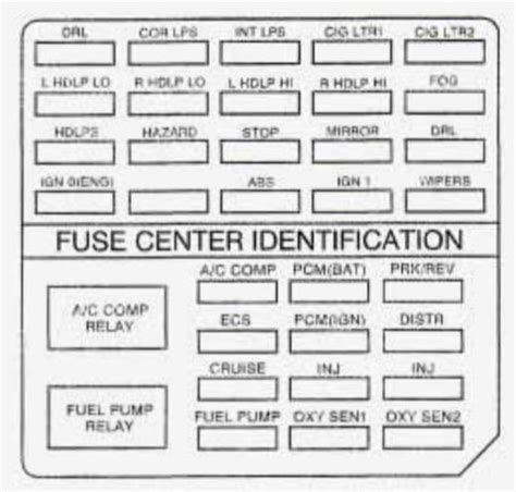1995 Cadillac Fleetwood Fuse Box Diagram by 89 Cadillac Brougham Fuse Box Diagram Wiring Diagram