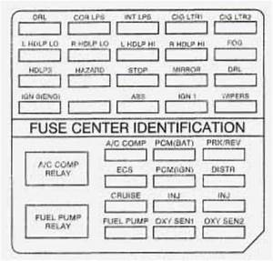 Cadillac Seville  1997  - Fuse Box Diagram