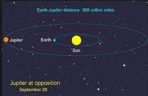 Jupiter on emaze