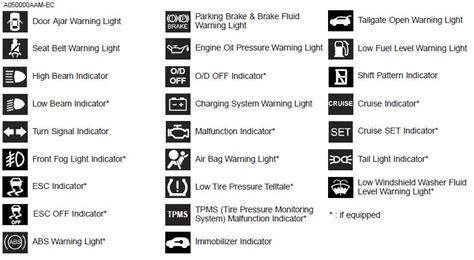 indicator symbols   instrument cluster introduction